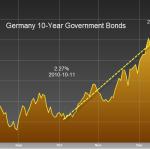 germanBonds2014-06
